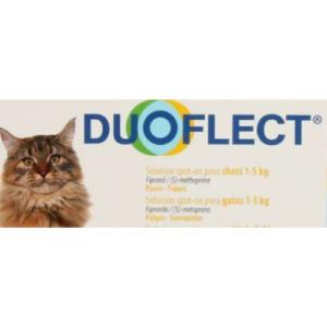 CEVA-Santé-Animale-DUOFLECT